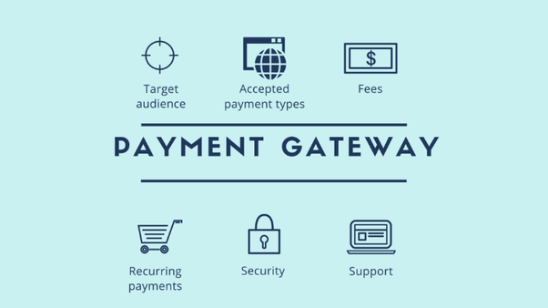 How Do The Right Payment Gateway Help Your Brand?